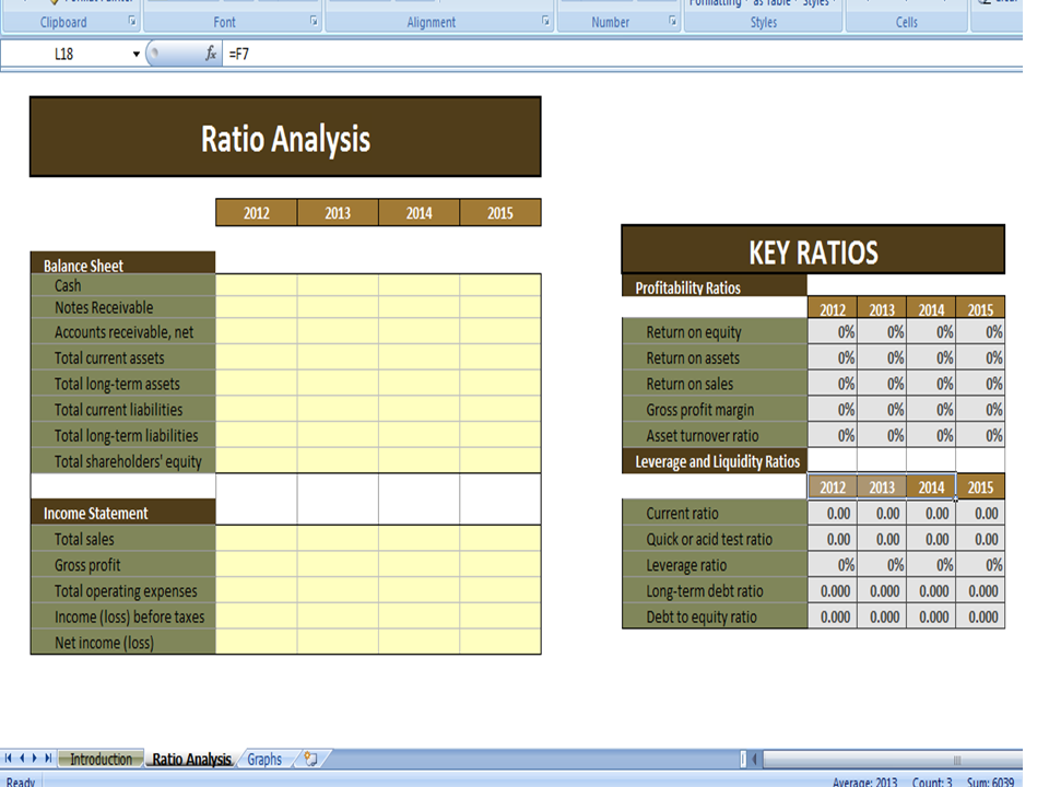 Ratio Analysis Tool - Why Ratio Analysis is Important